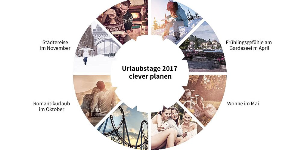 Get in Trend: Bullet Journal & Urlaubstage 2017 clever planen